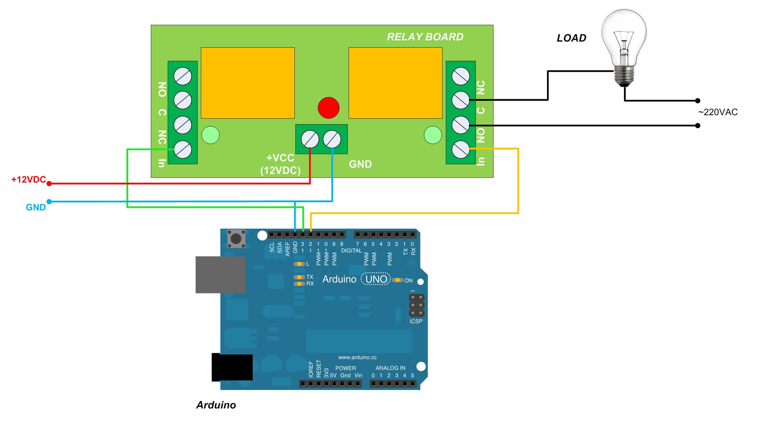 relay board connected to arduino