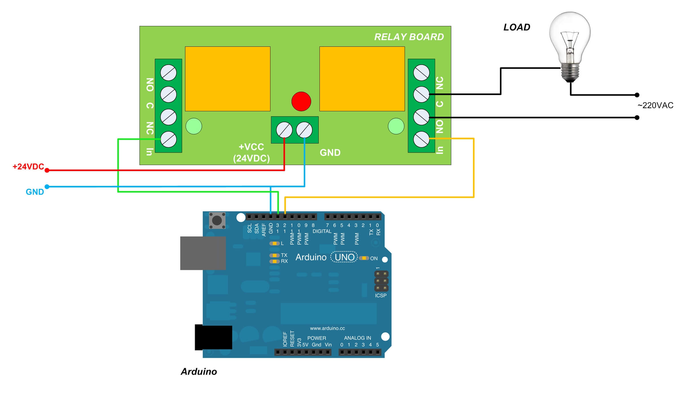 relay card 24v 4 channels for raspberry pi arduino pic. Black Bedroom Furniture Sets. Home Design Ideas