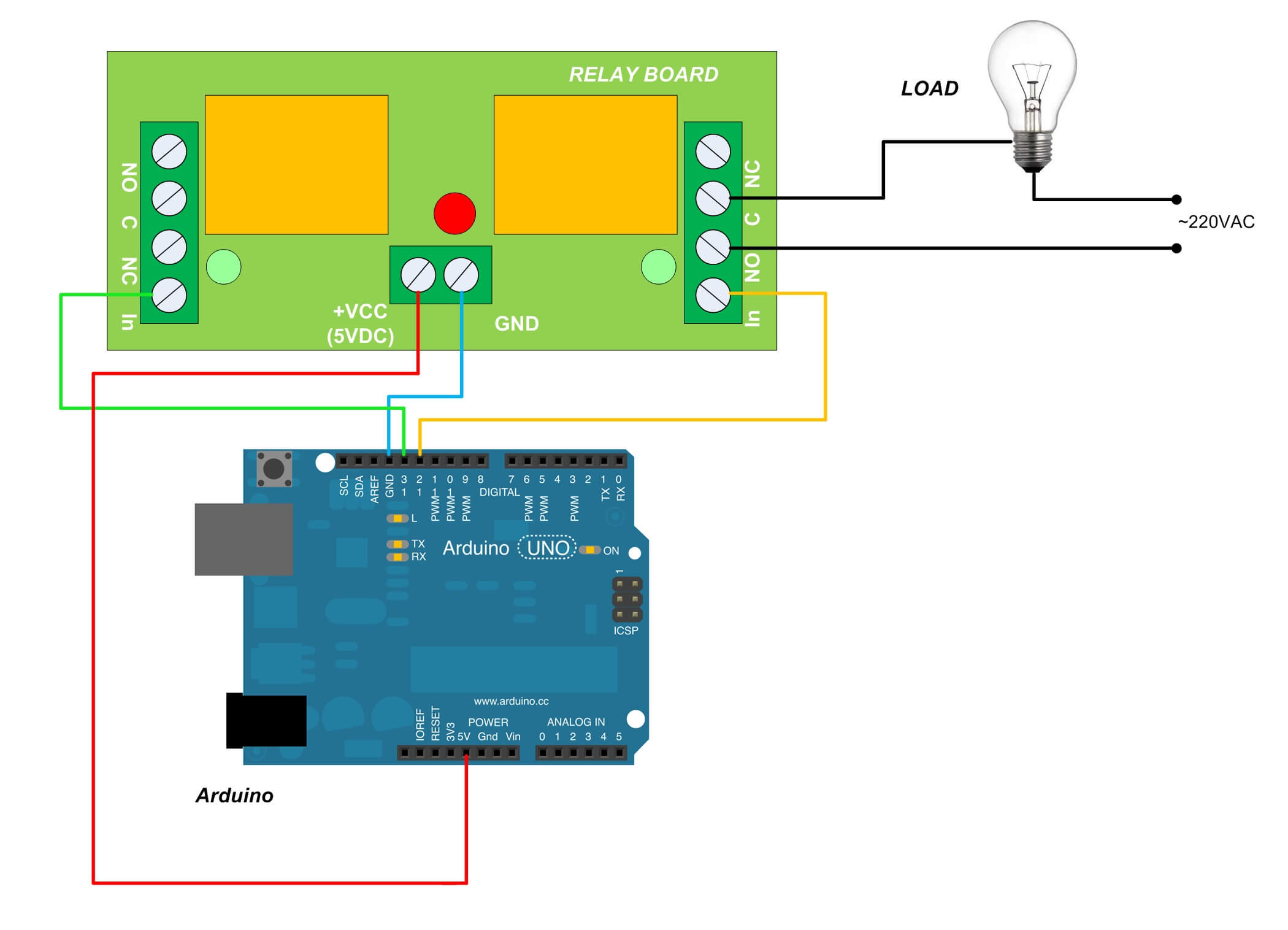 arduino 8 relay board wiring diagram