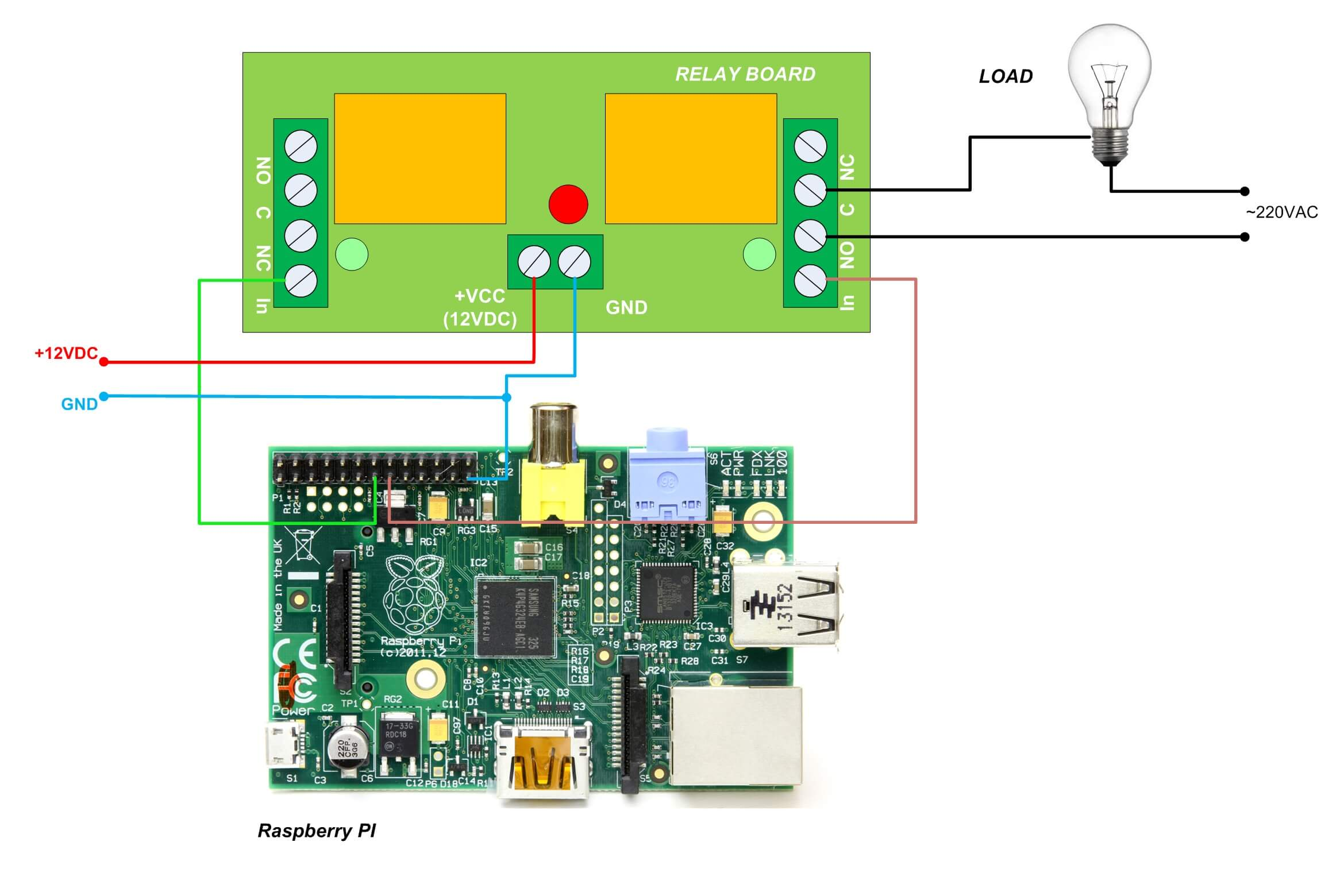 relay board connected to Raspberry PI