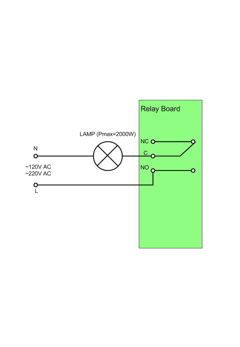 Ethernet TCP/IP Data Acquisition I/O Module