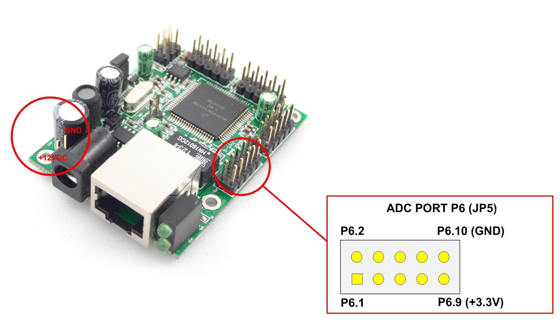 DAEnetIP2 ADC port