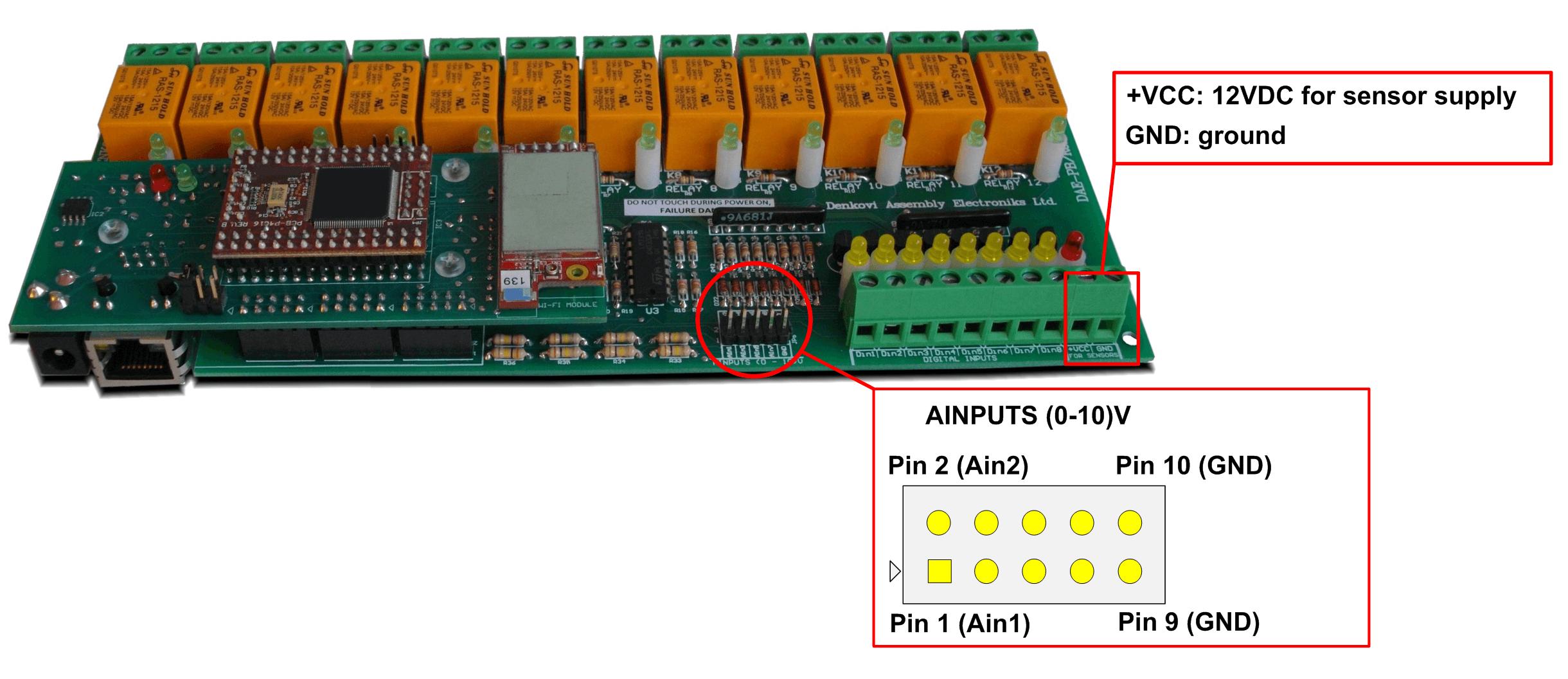 DAEnetIP3 ADC port