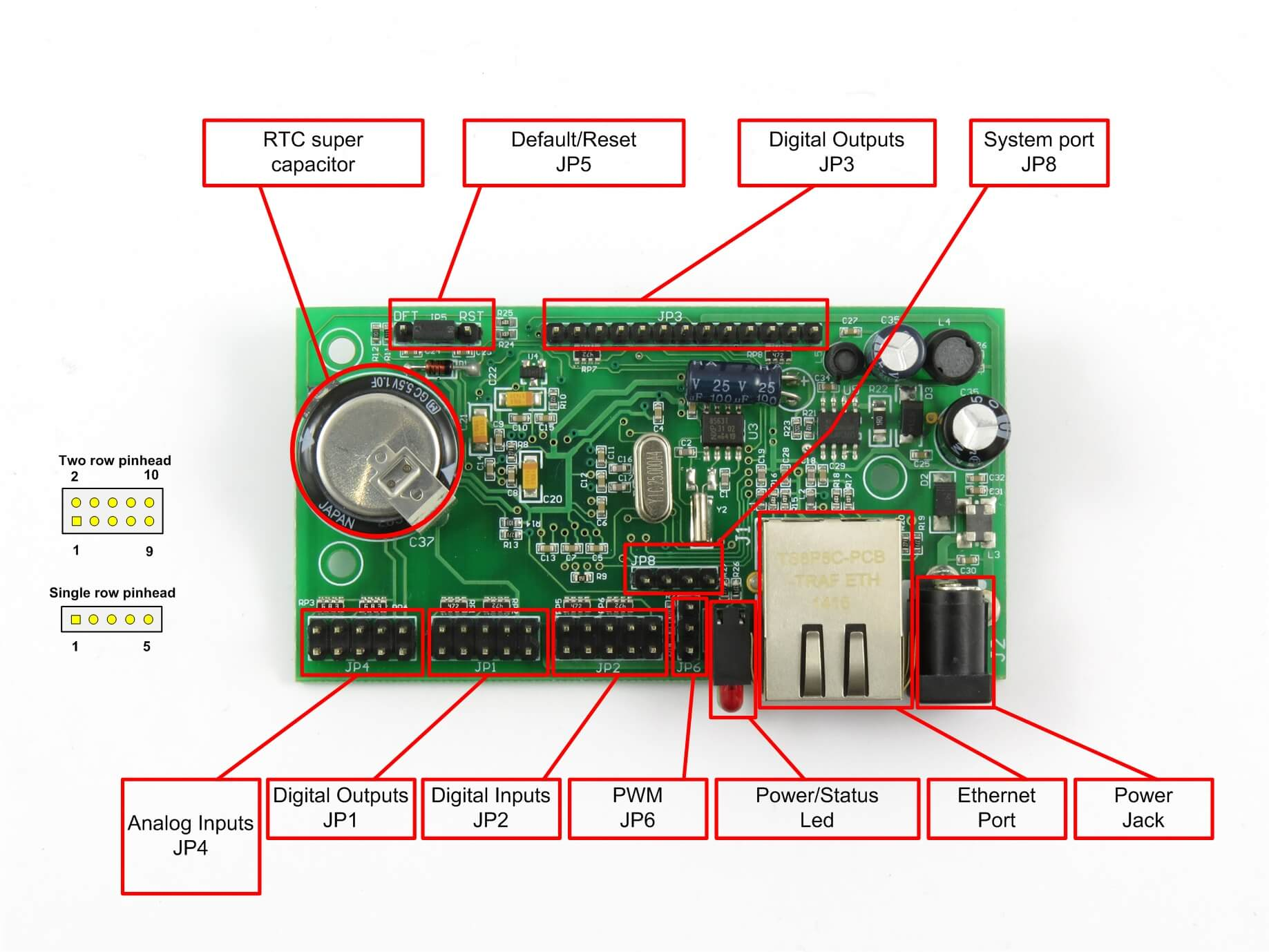 Daenetip4 Snmp Ethernet Controller With 34 Digital Analog I O C32 Wiring Diagram Access From Openhab