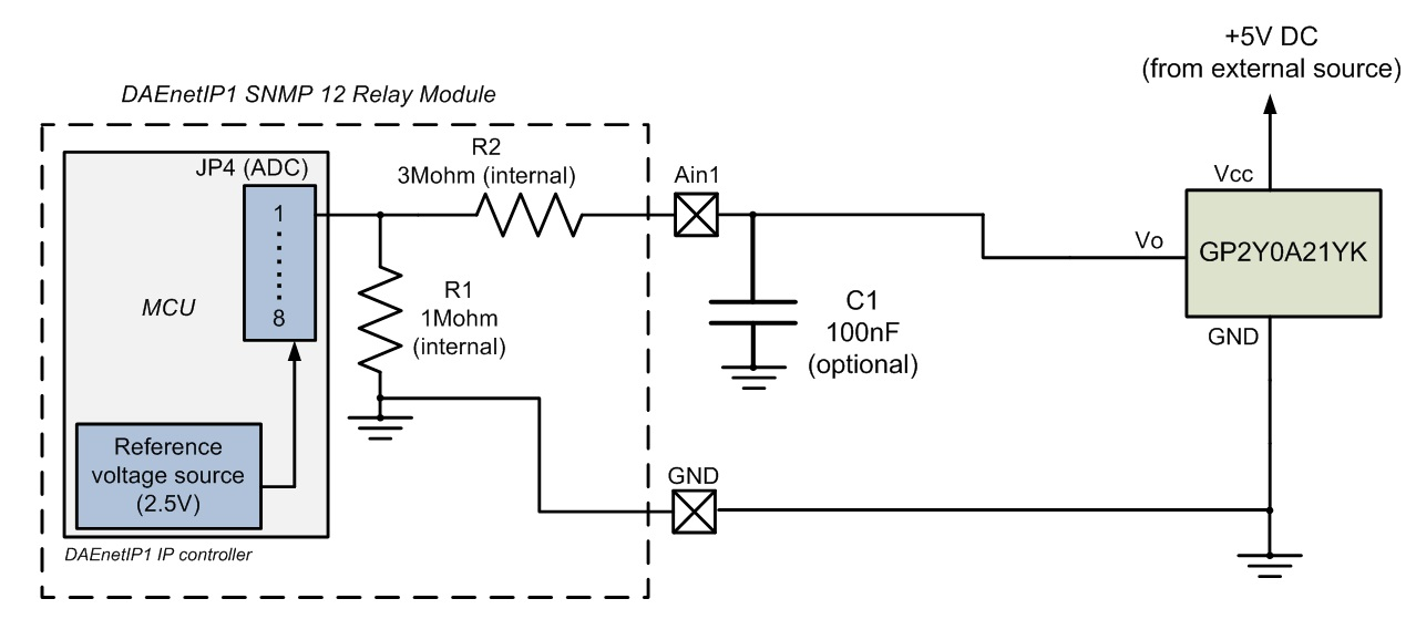Connecting GP2y0A21YK (distance sensor) to DAEnetIP1 12 Relay Board