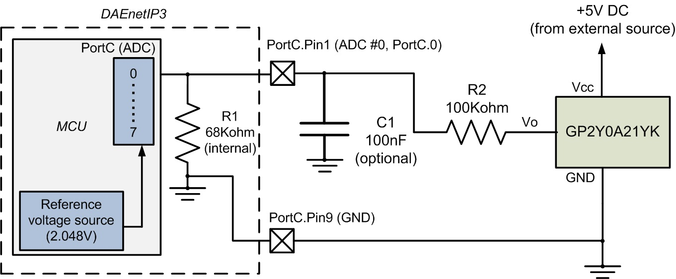 Connecting GP2y0A21YK (distance sensor) to DAEnetIP3