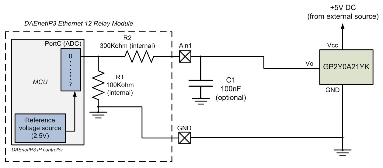 Connecting GP2y0A21YK (distance sensor) to DAEnetIP3 12 Relay Board