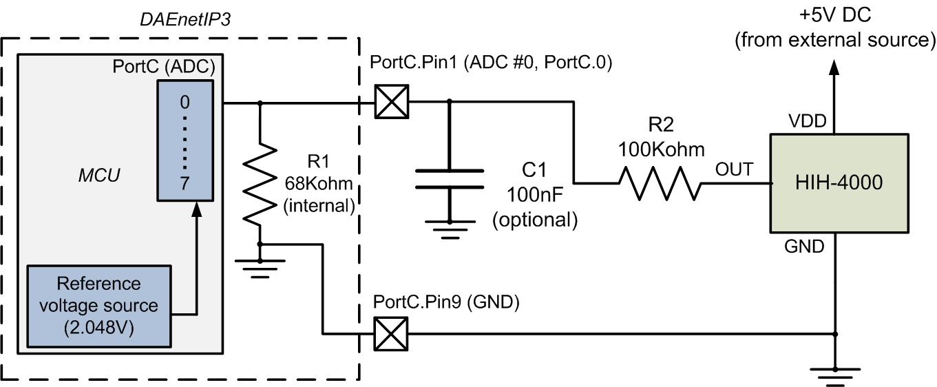 Connecting HIH-4000 (humidity sensor) to DAEnetIP3