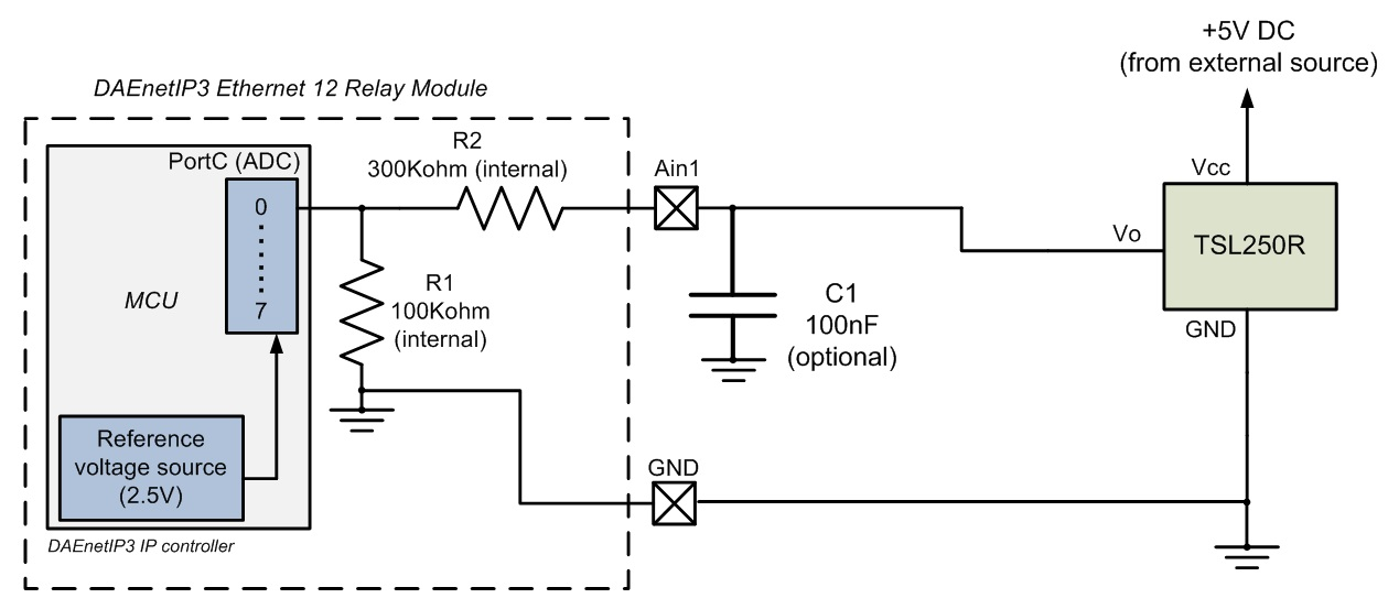 Connecting TSL250R (light to voltage optical sensor) to DAEnetIP3