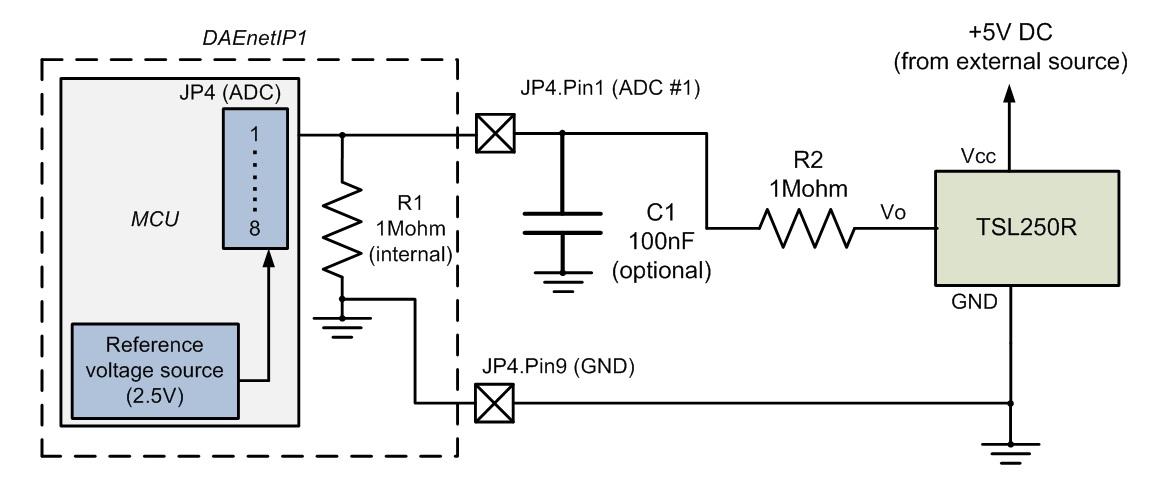 Connecting TSL250R (light to voltage optical sensor) to DAEnetIP1