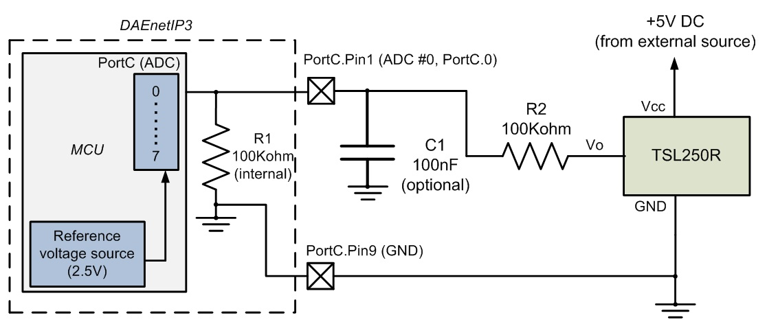 Connecting TSL250R (light to voltage optical sensor) to DAEnetIP3