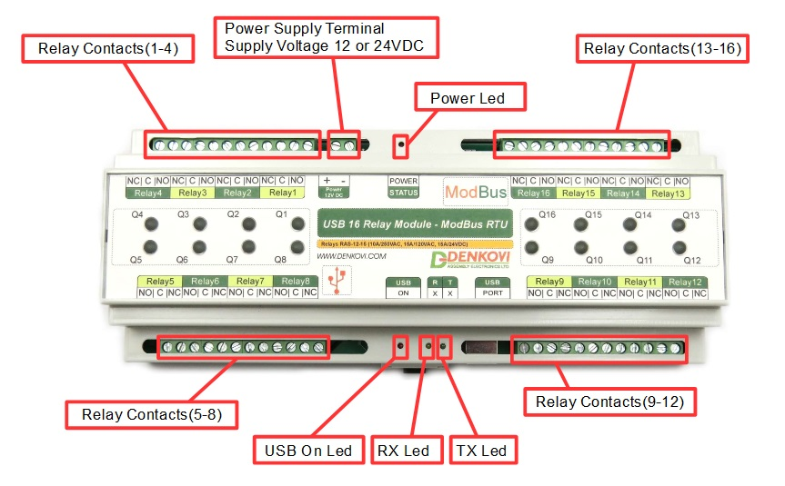 USB 16 Relay Module ModBus RTU - overview