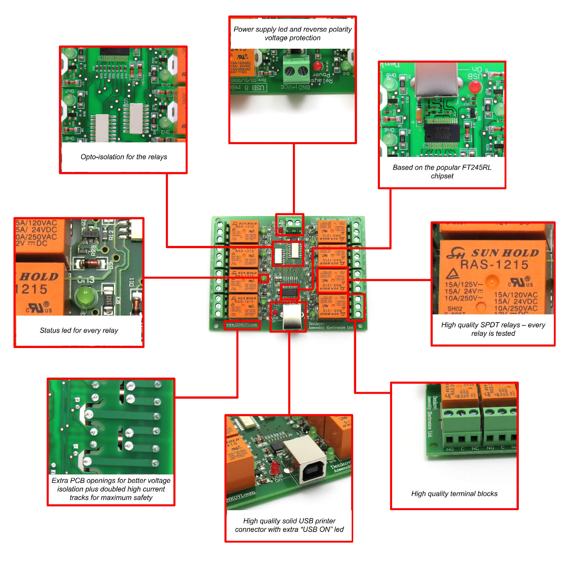Usb Eight Channel Relay Board For Automation This Is How You Control A Gives Proper Isolation Applications