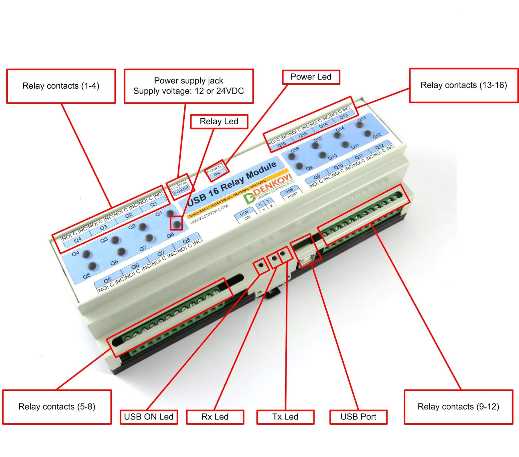 Usb 16 channel relay module for automation din rail box virtual detailed description sciox Images