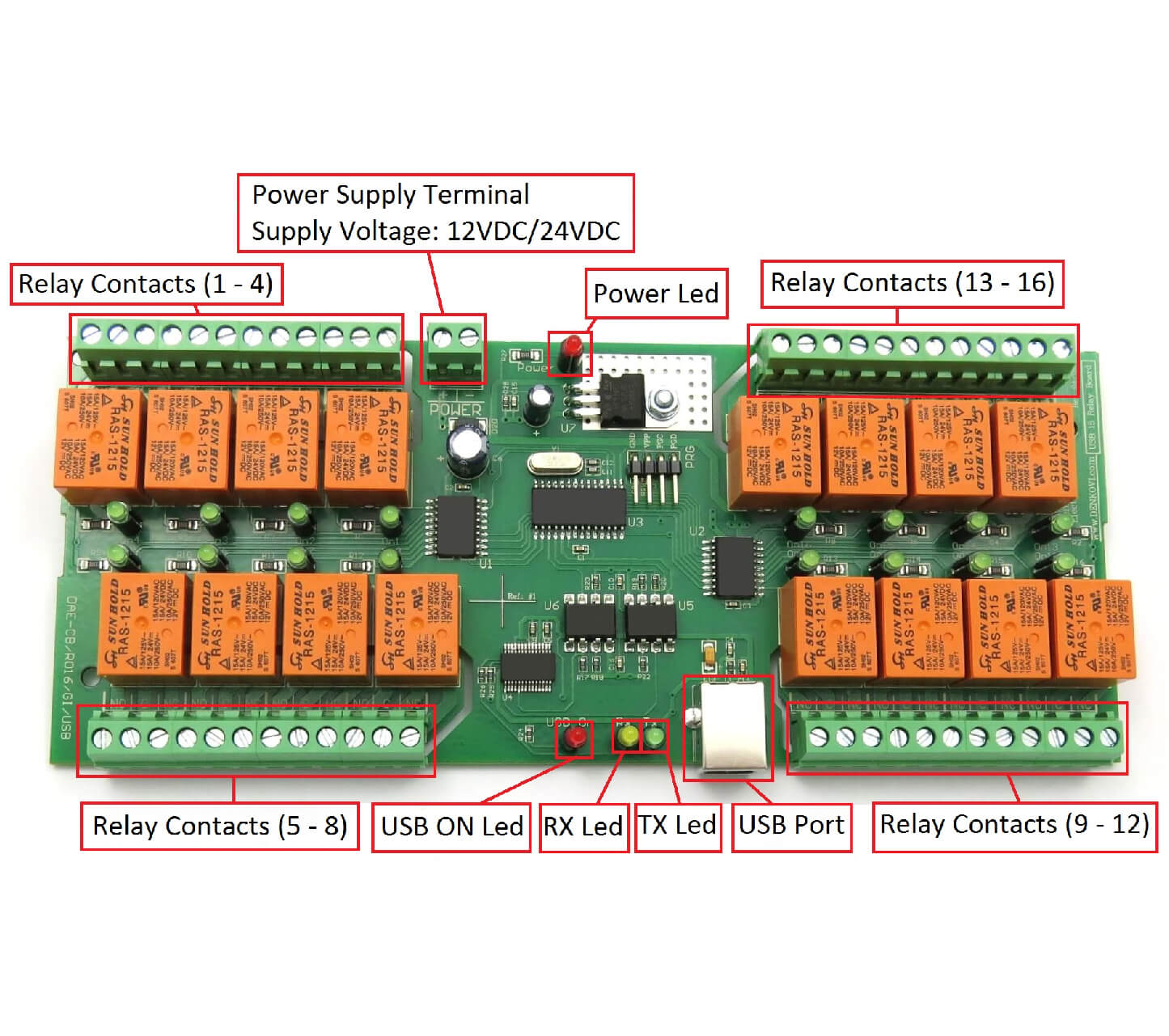 USB 16 Relay Module - overview
