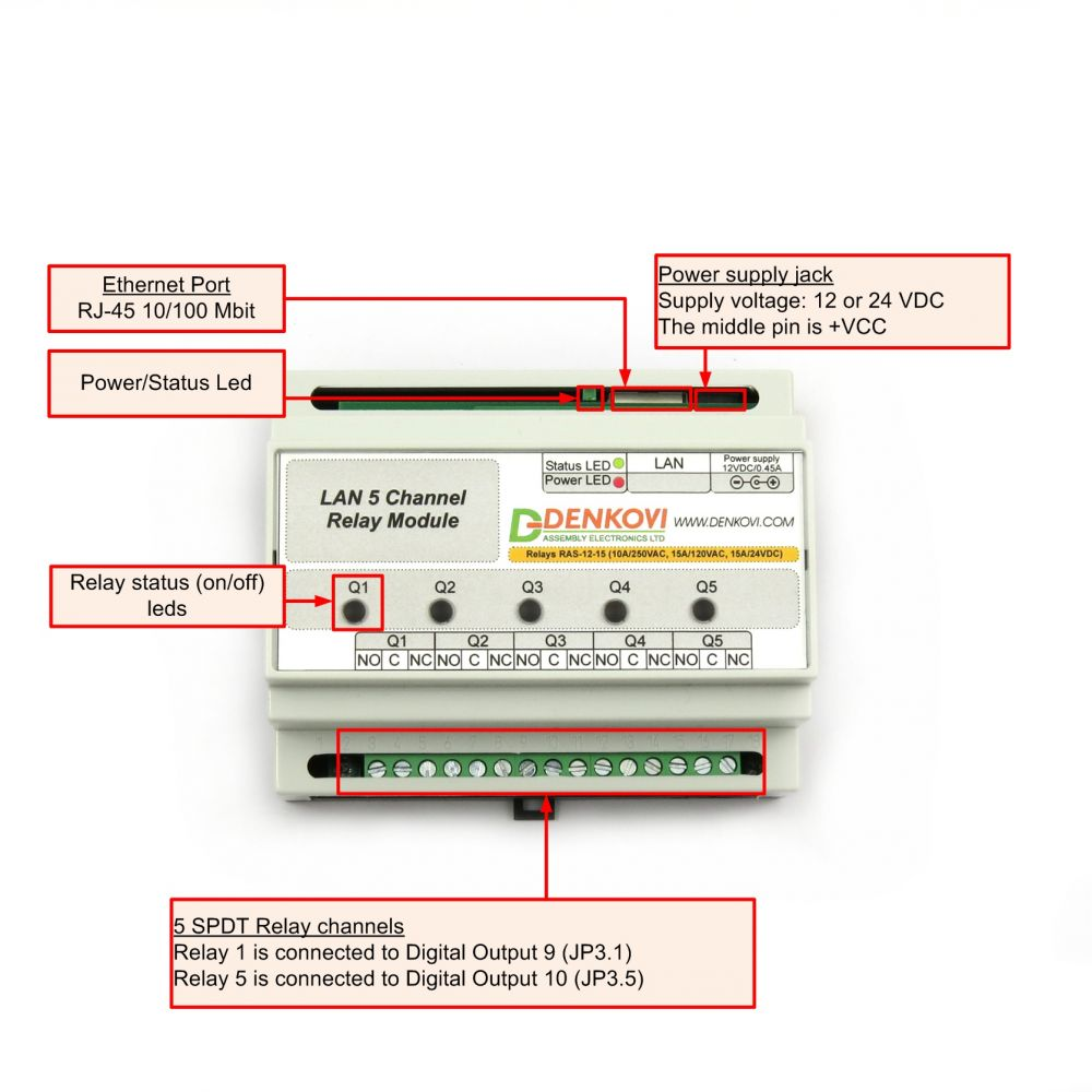 Ethernet Relay Card 5 Channels Snmp Http Xml Real Time Clock No Nc Connection Din Box