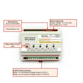 Ethernet Relay Card 5 Channel - SNMP, HTTP/XML, Real Time Clock, DIN BOX