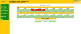 smartDEN Modbus TCP/IP Ethernet 16 Relay Module - DIN RAIL BOX