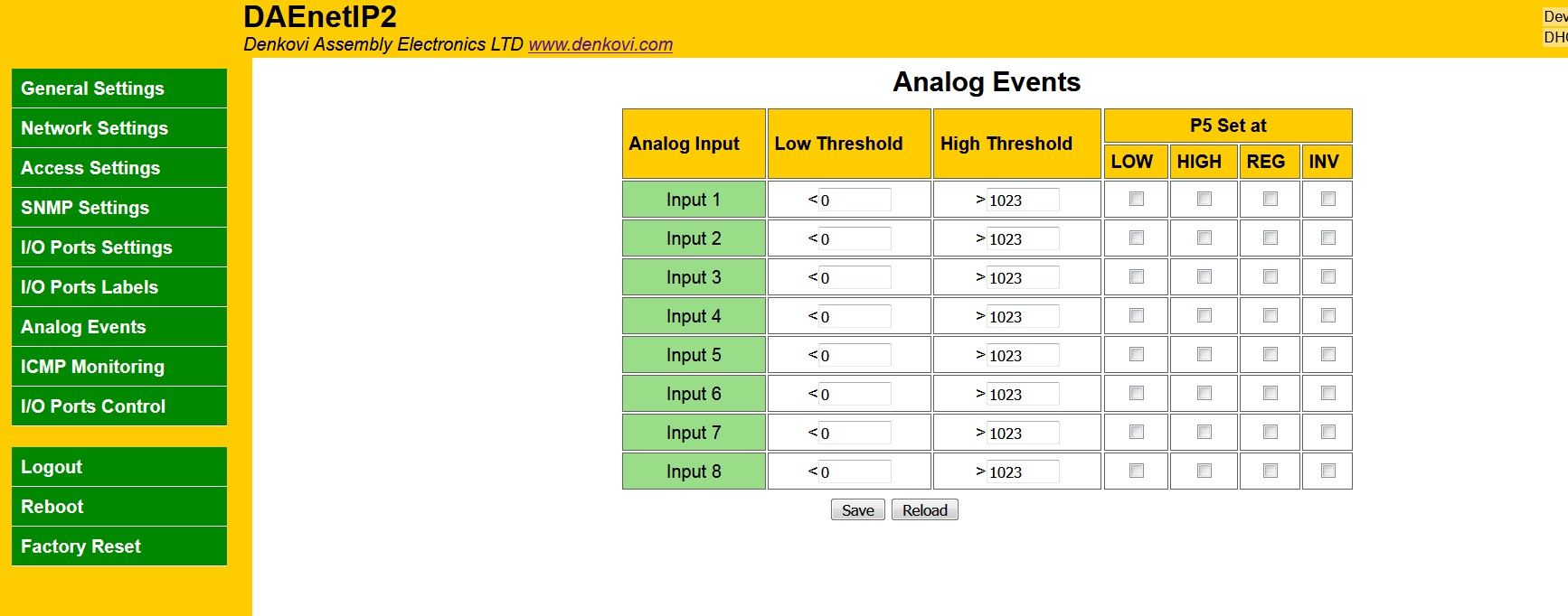 Details about IP Ethernet controller WEB, SNMP, MAC, PING, Command Line,  JAVA - DAEnetIP2v2