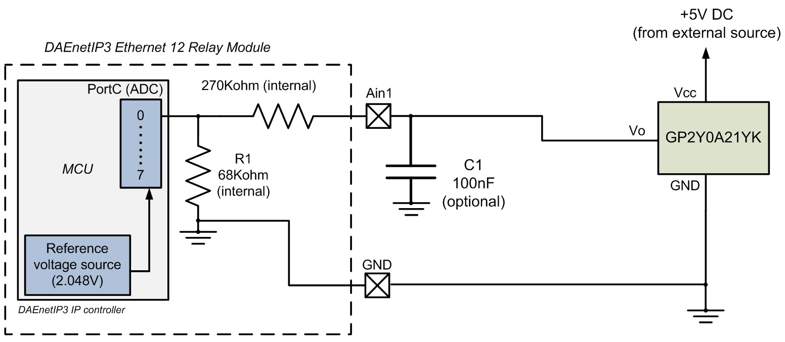 Dae An009 Connecting Analog Sensors To Daenetip3 Ethernet 12 Relay Board Diagram Gp2y0a21yk Distance Sensor