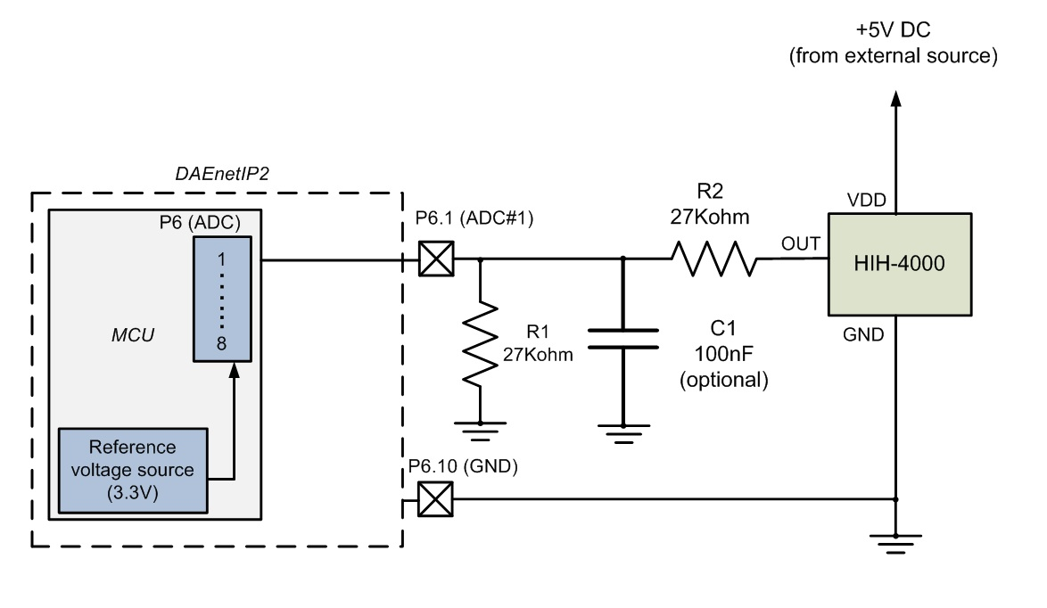 Dae An004 Connecting Analog Sensors To Daenetip2 Denkovi A E Ltd Digital Temperature Meter Using Lm335 Or Lm135 Hih 4000 Humidity Sensor