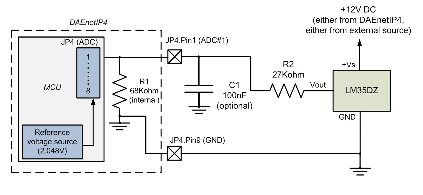 Dae An007 Connecting Analog Sensors To Daenetip4 Denkovi A E Ltd Digital Temperature Meter Using Lm335 Or Lm135 Lm335z Sensor