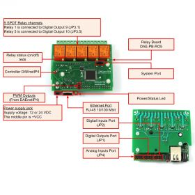 Web SNMP controlled 5 Relay Board