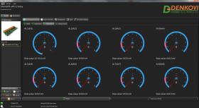 Internet/Ethernet Relay Board 12 Channel with DAEnetIP4 - I/O, SNMP, Web