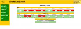 smartDEN MQTT Ethernet 16 Relay Board